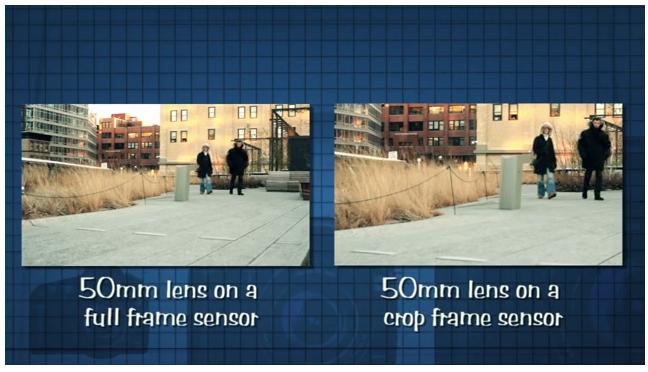 DSLR Lenses on Vimeo